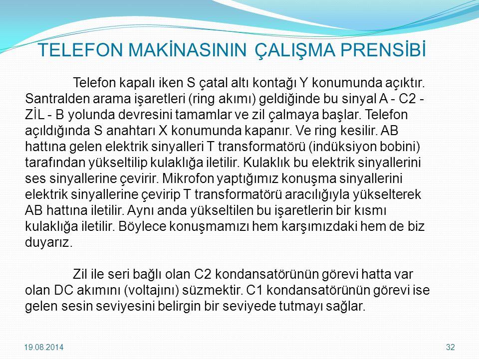 TELEFON MAKİNASININ ÇALIŞMA PRENSİBİ