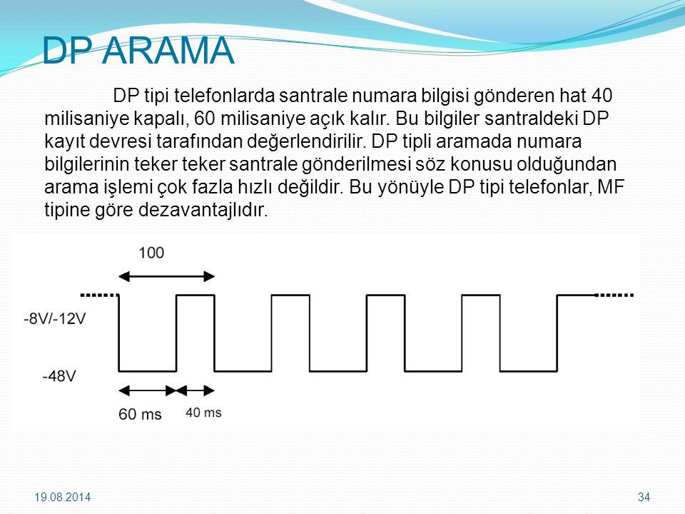 DP ARAMA