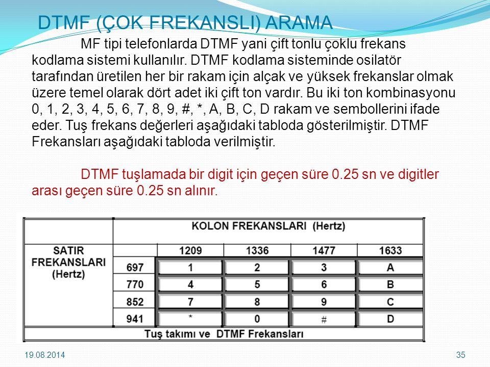 DTMF (ÇOK FREKANSLI) ARAMA