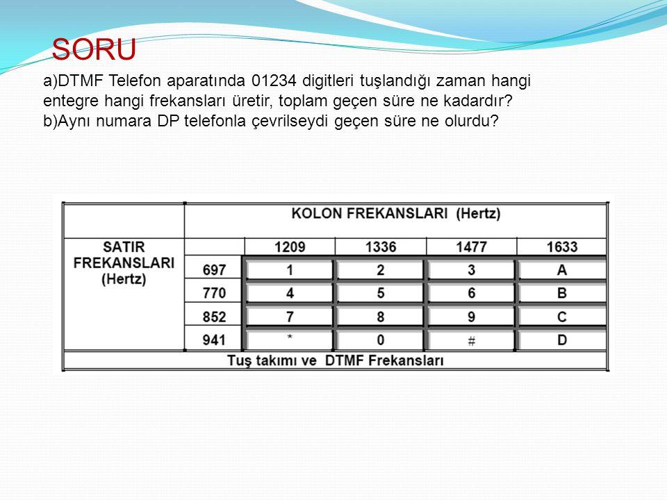 SORU a)DTMF Telefon aparatında 01234 digitleri tuşlandığı zaman hangi