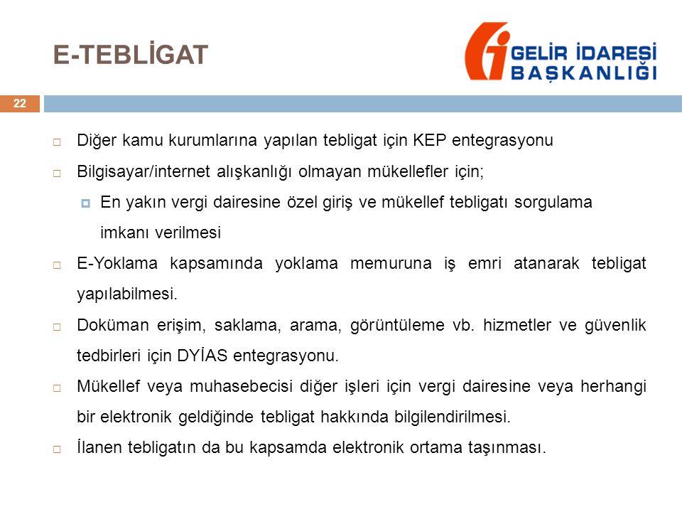E-TEBLİGAT Diğer kamu kurumlarına yapılan tebligat için KEP entegrasyonu. Bilgisayar/internet alışkanlığı olmayan mükellefler için;
