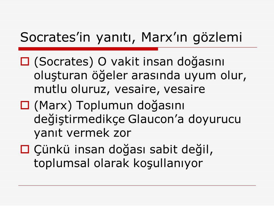 Socrates'in yanıtı, Marx'ın gözlemi