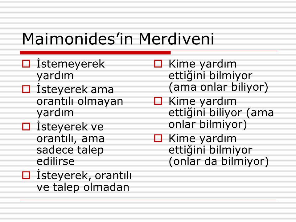 Maimonides'in Merdiveni