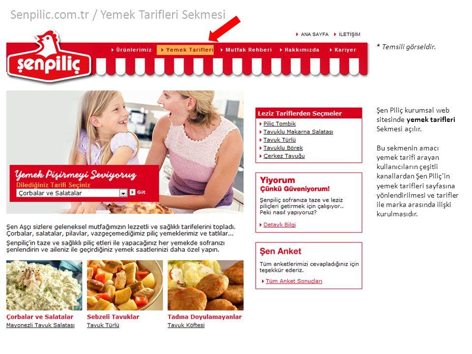Senpilic.com.tr / Yemek Tarifleri Sekmesi
