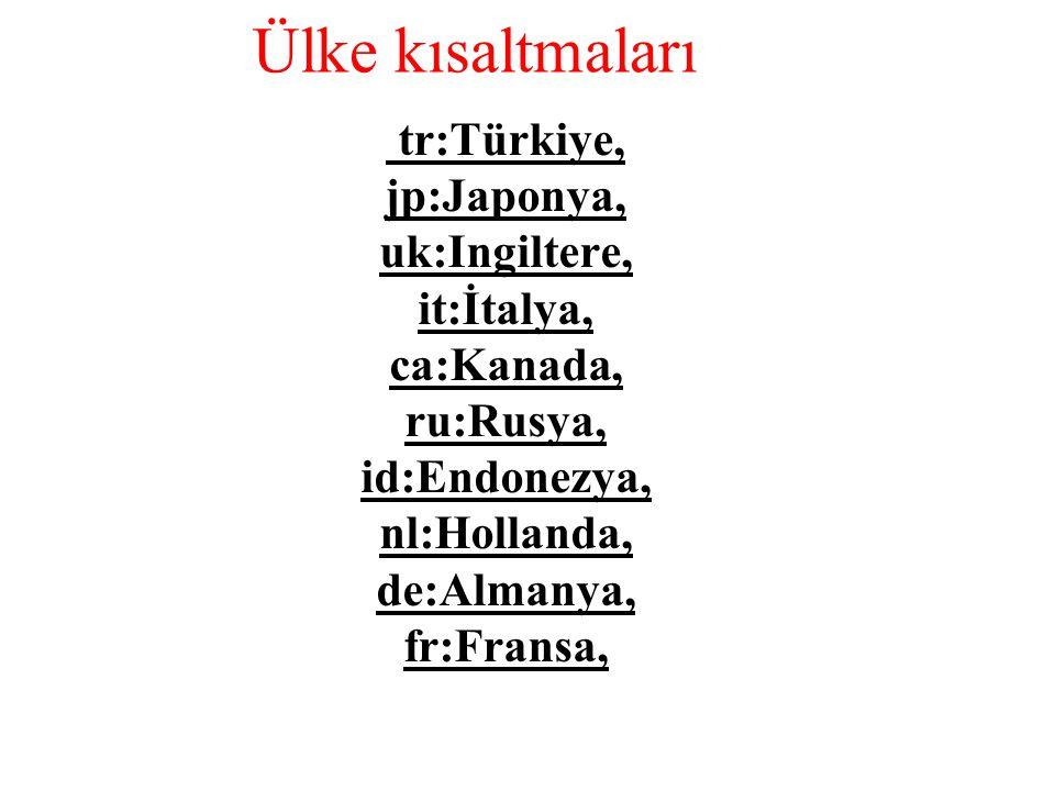 Ülke kısaltmaları tr:Türkiye, jp:Japonya, uk:Ingiltere, it:İtalya,