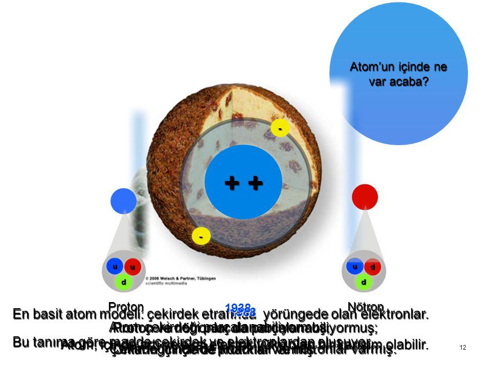 Atom'un içinde ne var acaba