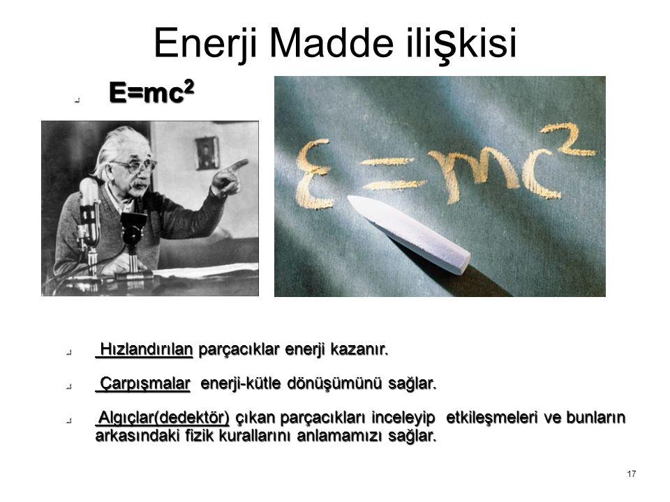 Enerji Madde ilişkisi E=mc2 Hızlandırılan parçacıklar enerji kazanır.