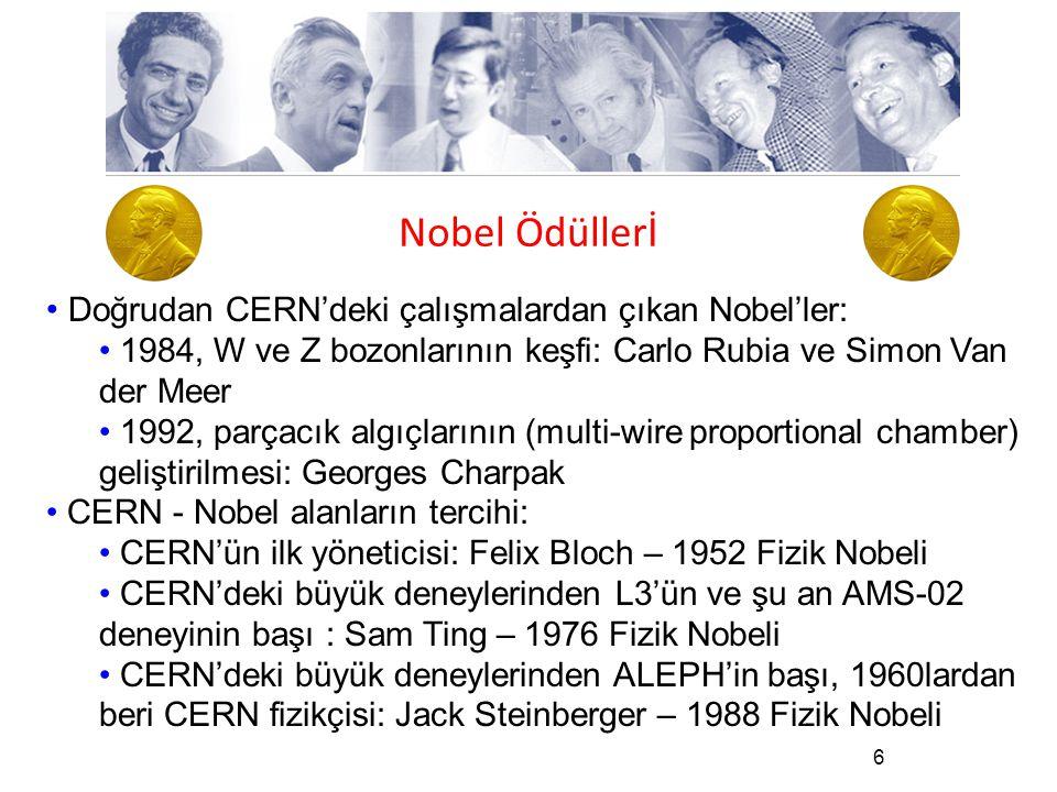 Nobel Ödüllerİ Doğrudan CERN'deki çalışmalardan çıkan Nobel'ler:
