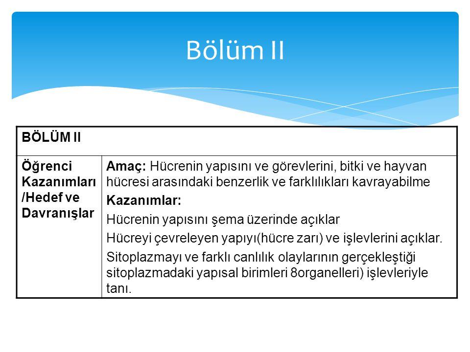 Bölüm II BÖLÜM II Öğrenci Kazanımları/Hedef ve Davranışlar