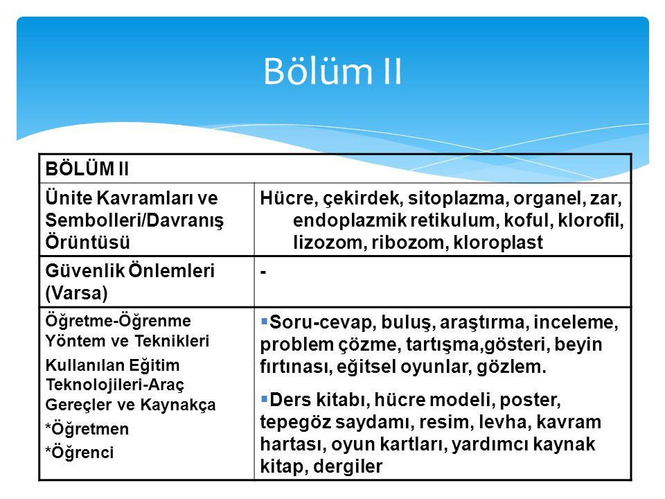 Bölüm II BÖLÜM II Ünite Kavramları ve Sembolleri/Davranış Örüntüsü