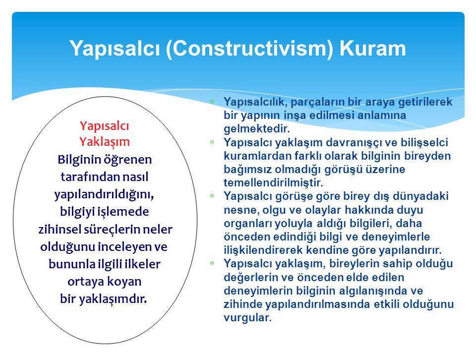 Yapısalcı (Constructivism) Kuram