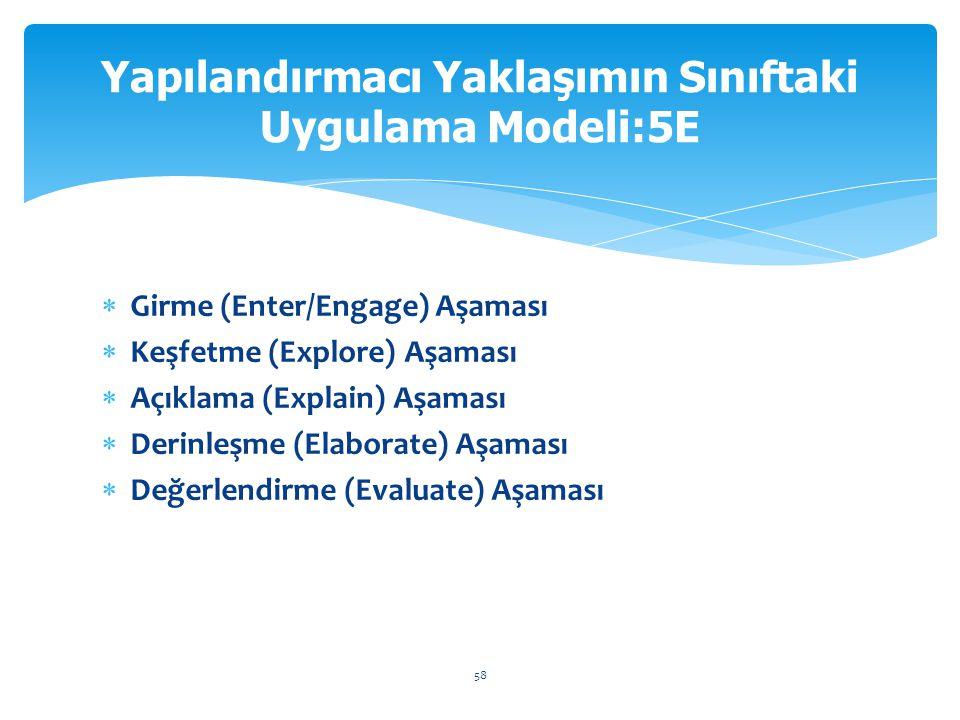 Yapılandırmacı Yaklaşımın Sınıftaki Uygulama Modeli:5E