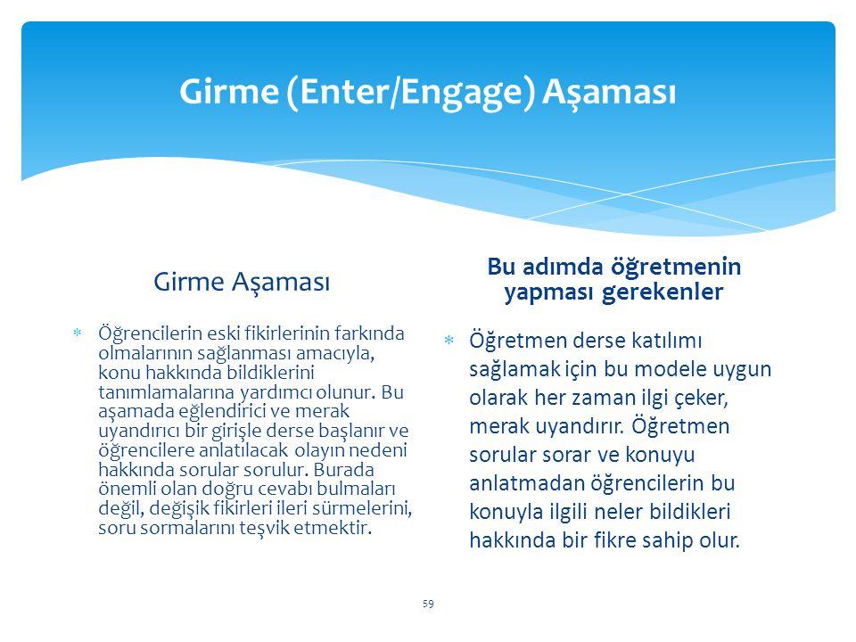 Girme (Enter/Engage) Aşaması