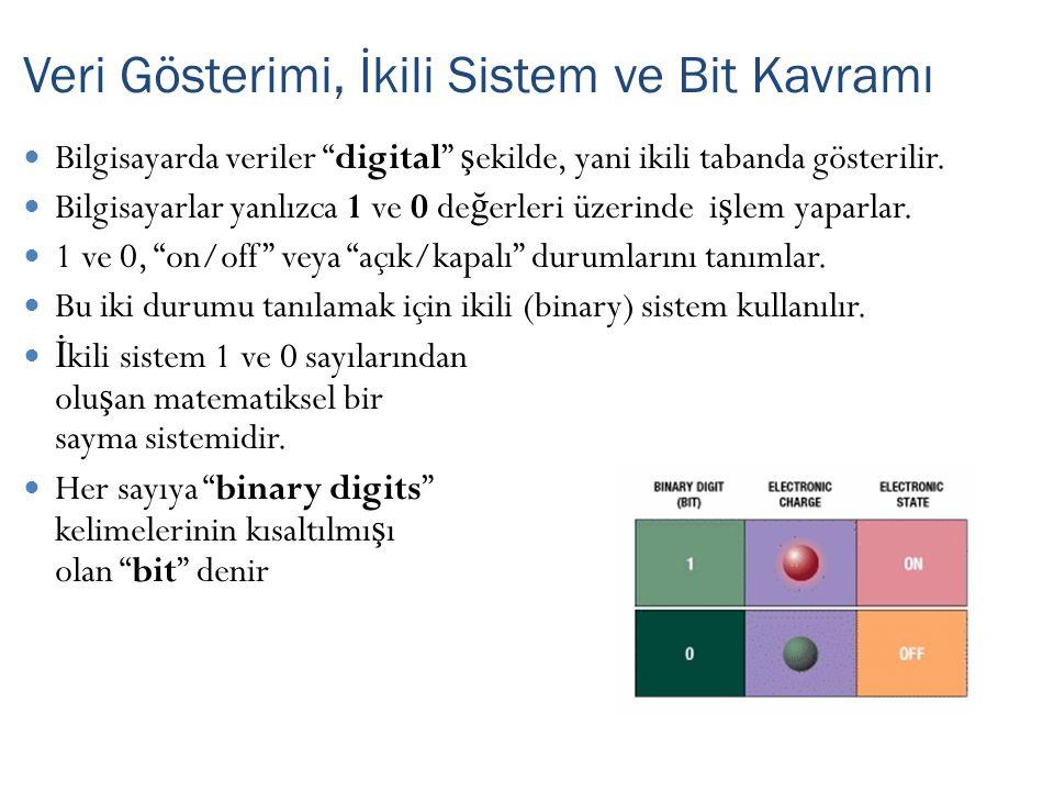 Veri Gösterimi, İkili Sistem ve Bit Kavramı