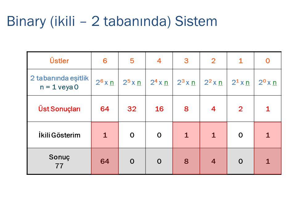 Binary (ikili – 2 tabanında) Sistem