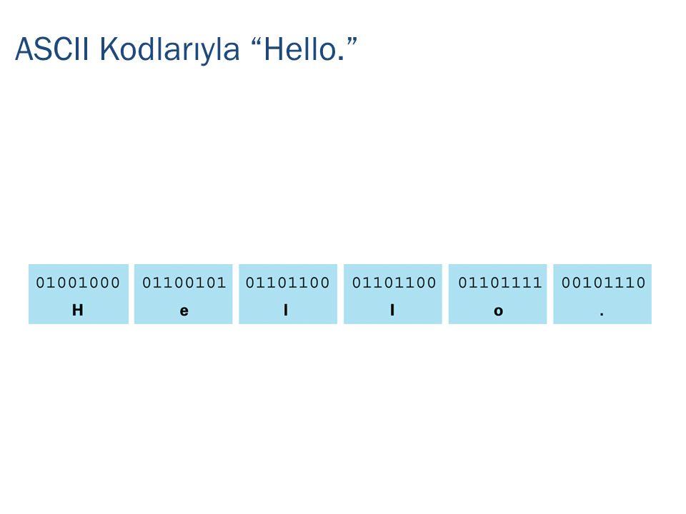 ASCII Kodlarıyla Hello.