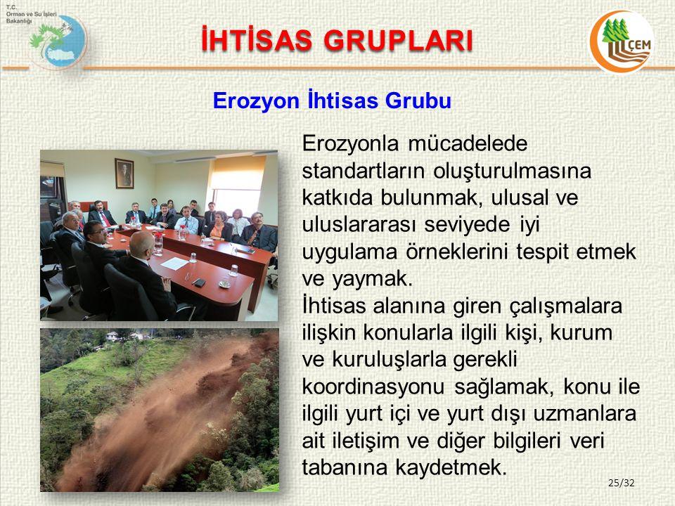 İHTİSAS GRUPLARI Erozyon İhtisas Grubu