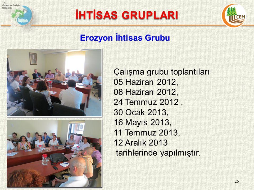 İHTİSAS GRUPLARI Erozyon İhtisas Grubu Çalışma grubu toplantıları
