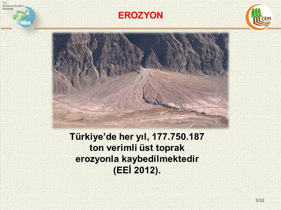 EROZYON Türkiye'de her yıl, 177.750.187 ton verimli üst toprak erozyonla kaybedilmektedir (EEİ 2012).