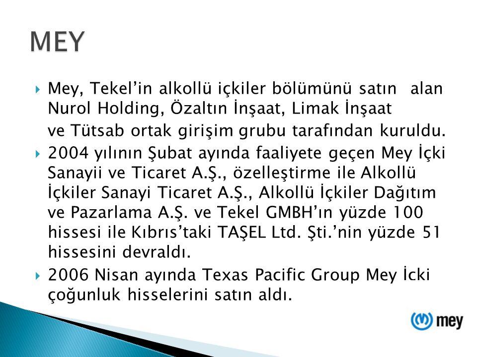 MEY Mey, Tekel'in alkollü içkiler bölümünü satın alan Nurol Holding, Özaltın İnşaat, Limak İnşaat.