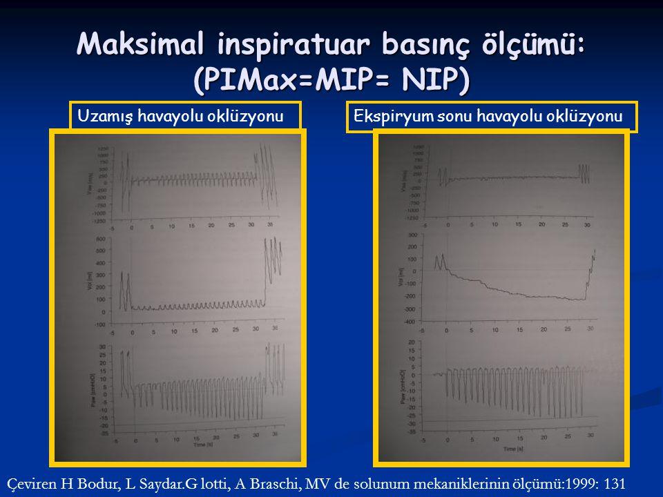 Maksimal inspiratuar basınç ölçümü: (PIMax=MIP= NIP)