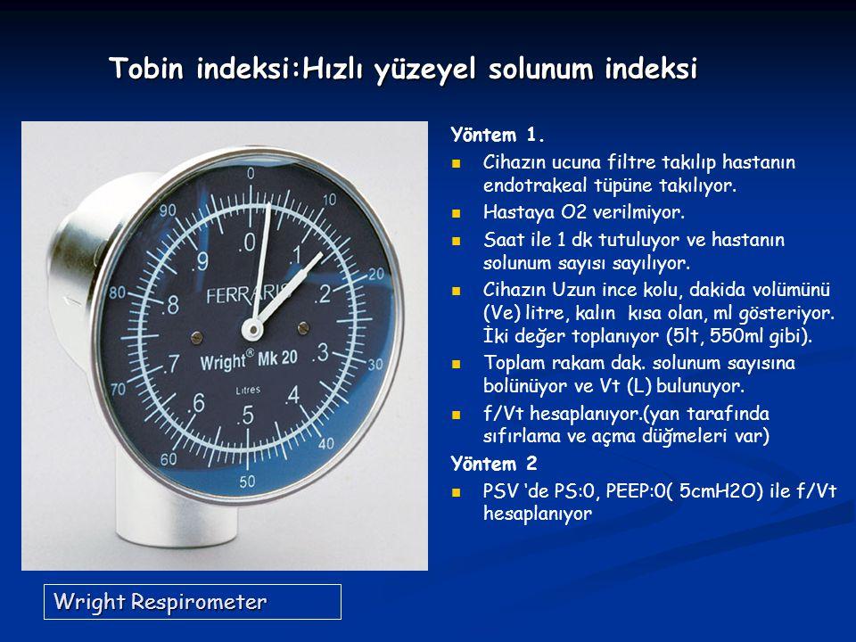 Tobin indeksi:Hızlı yüzeyel solunum indeksi
