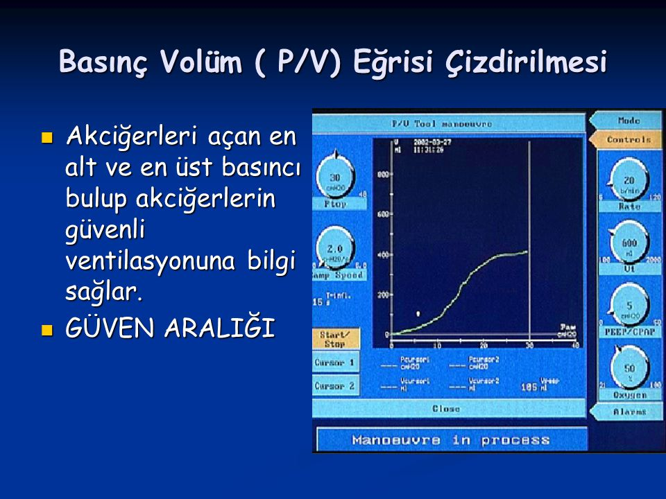 Basınç Volüm ( P/V) Eğrisi Çizdirilmesi