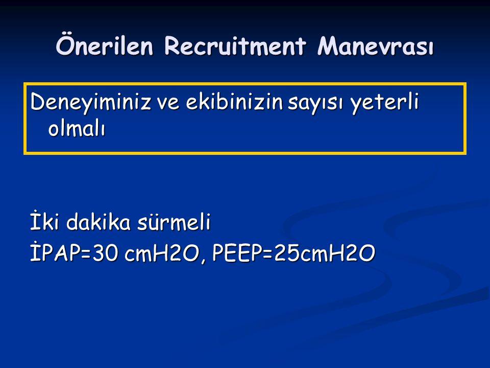 Önerilen Recruitment Manevrası