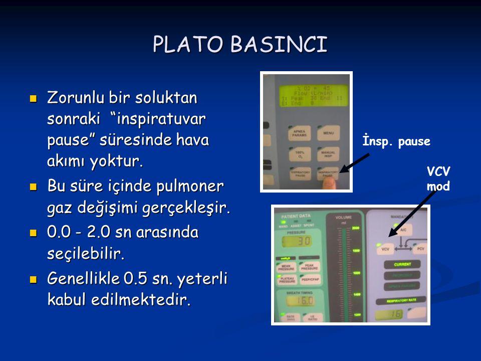 PLATO BASINCI Zorunlu bir soluktan sonraki inspiratuvar pause süresinde hava akımı yoktur. Bu süre içinde pulmoner gaz değişimi gerçekleşir.