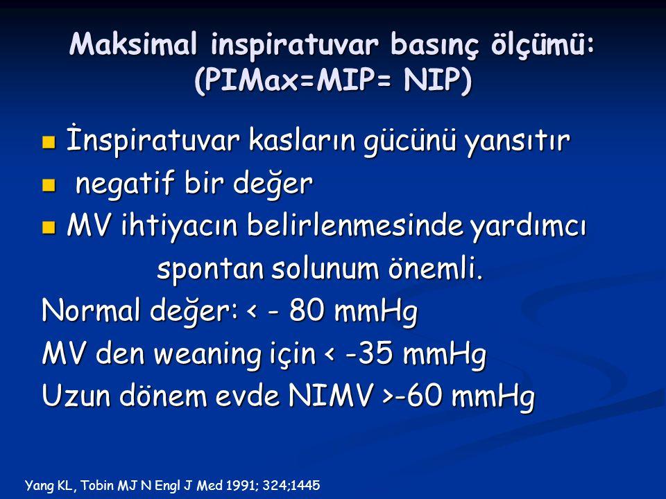 Maksimal inspiratuvar basınç ölçümü: (PIMax=MIP= NIP)