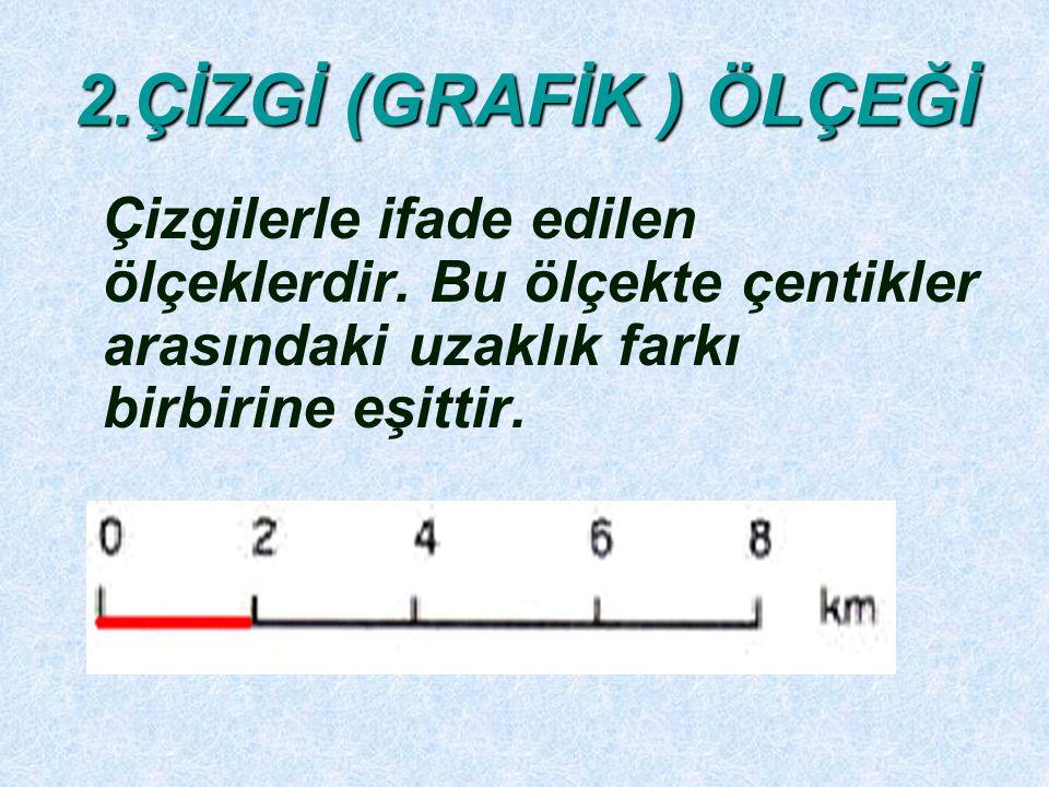 2.ÇİZGİ (GRAFİK ) ÖLÇEĞİ Çizgilerle ifade edilen ölçeklerdir.