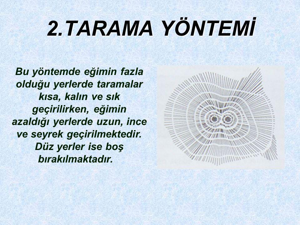 2.TARAMA YÖNTEMİ