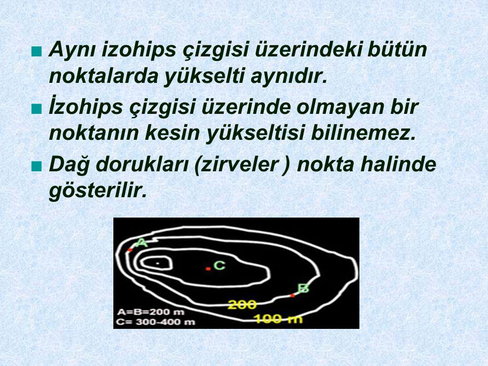 Aynı izohips çizgisi üzerindeki bütün noktalarda yükselti aynıdır.