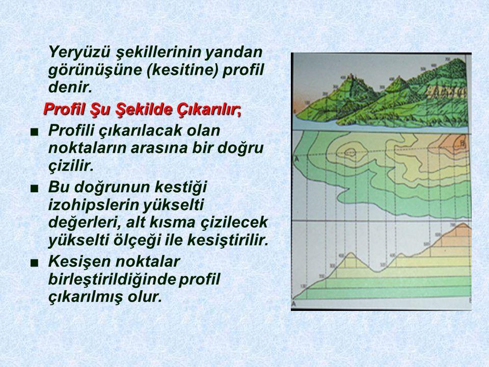Yeryüzü şekillerinin yandan görünüşüne (kesitine) profil denir.