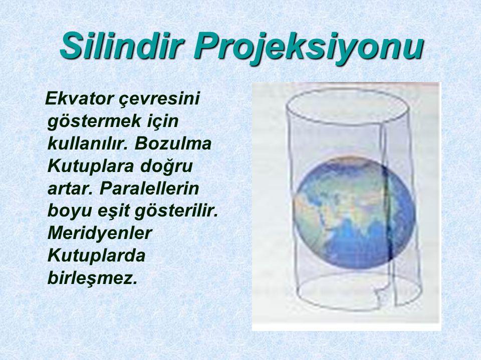 Silindir Projeksiyonu