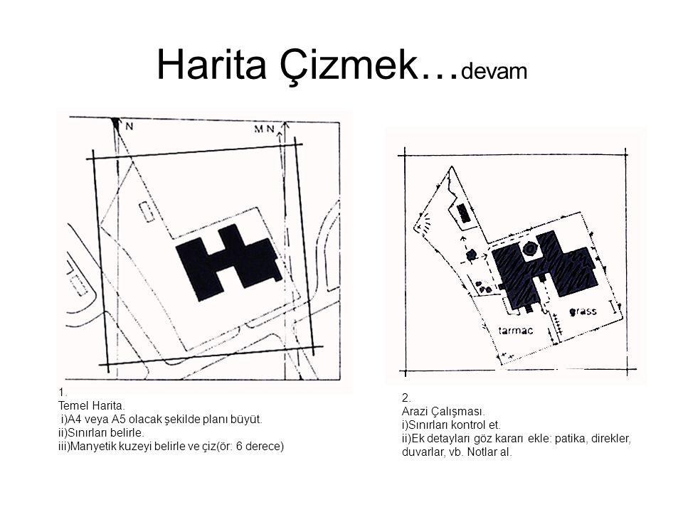 Harita Çizmek…devam 1. Temel Harita. 2.