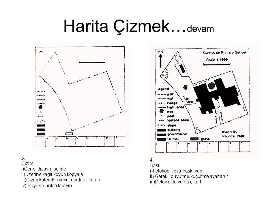 Harita Çizmek…devam 3. Çizim. 4. i)Genel dizaynı belirle. Baskı.