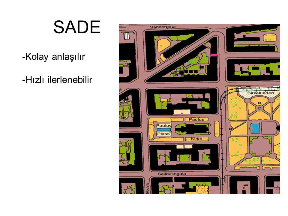 SADE -Kolay anlaşılır Hızlı ilerlenebilir