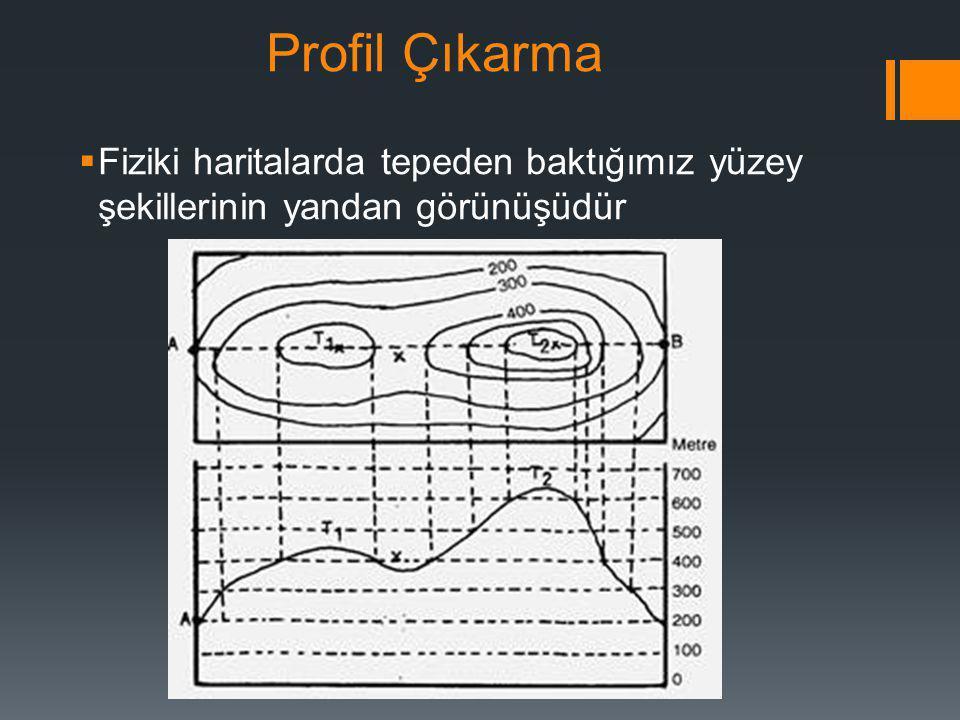 Profil Çıkarma Fiziki haritalarda tepeden baktığımız yüzey şekillerinin yandan görünüşüdür
