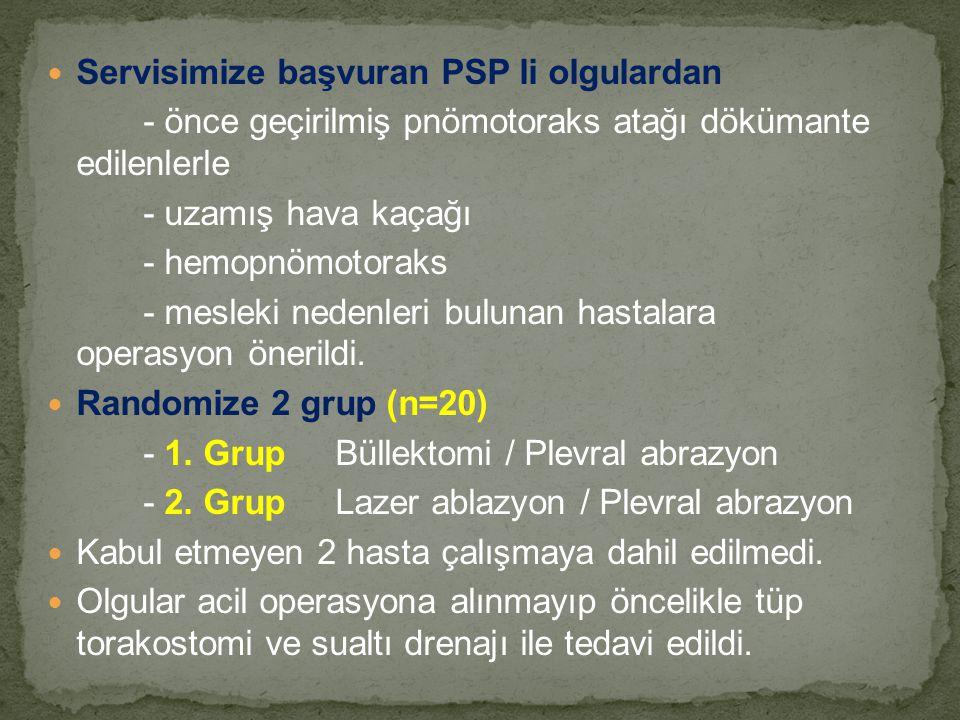 Servisimize başvuran PSP li olgulardan