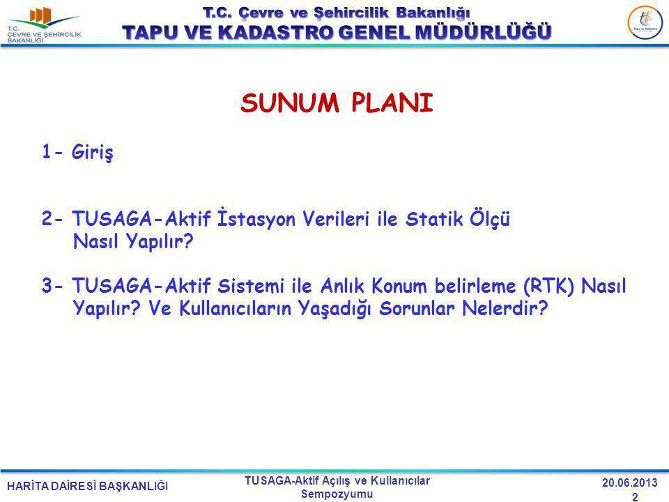 SUNUM PLANI 1- Giriş 2- TUSAGA-Aktif İstasyon Verileri ile Statik Ölçü