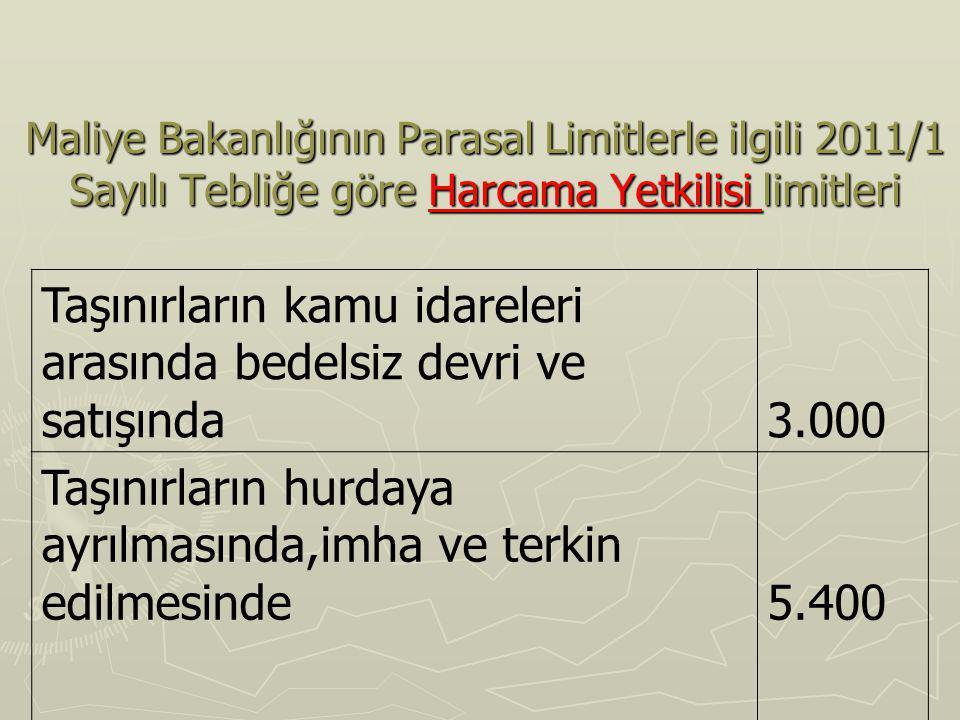 Maliye Bakanlığının Parasal Limitlerle ilgili 2011/1 Sayılı Tebliğe göre Harcama Yetkilisi limitleri
