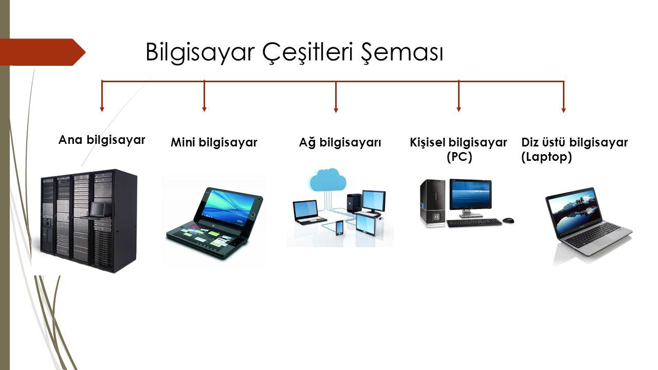 Bilgisayar Çeşitleri Şeması