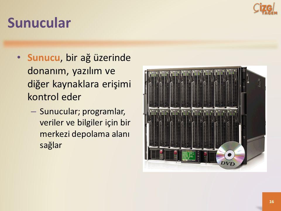 Sunucular Sunucu, bir ağ üzerinde donanım, yazılım ve diğer kaynaklara erişimi kontrol eder.