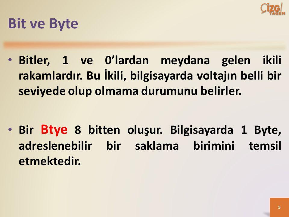 Bit ve Byte Bitler, 1 ve 0'lardan meydana gelen ikili rakamlardır. Bu İkili, bilgisayarda voltajın belli bir seviyede olup olmama durumunu belirler.