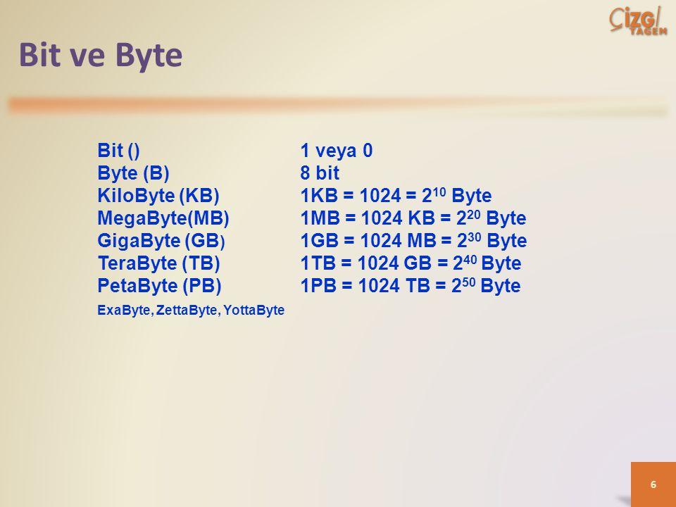 Bit ve Byte Bit () 1 veya 0 Byte (B) 8 bit