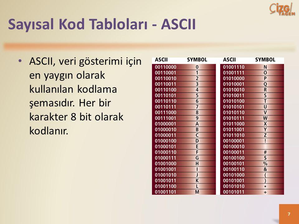 Sayısal Kod Tabloları - ASCII