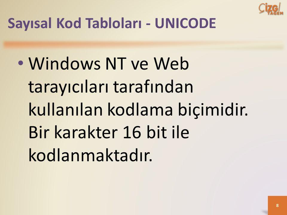 Sayısal Kod Tabloları - UNICODE