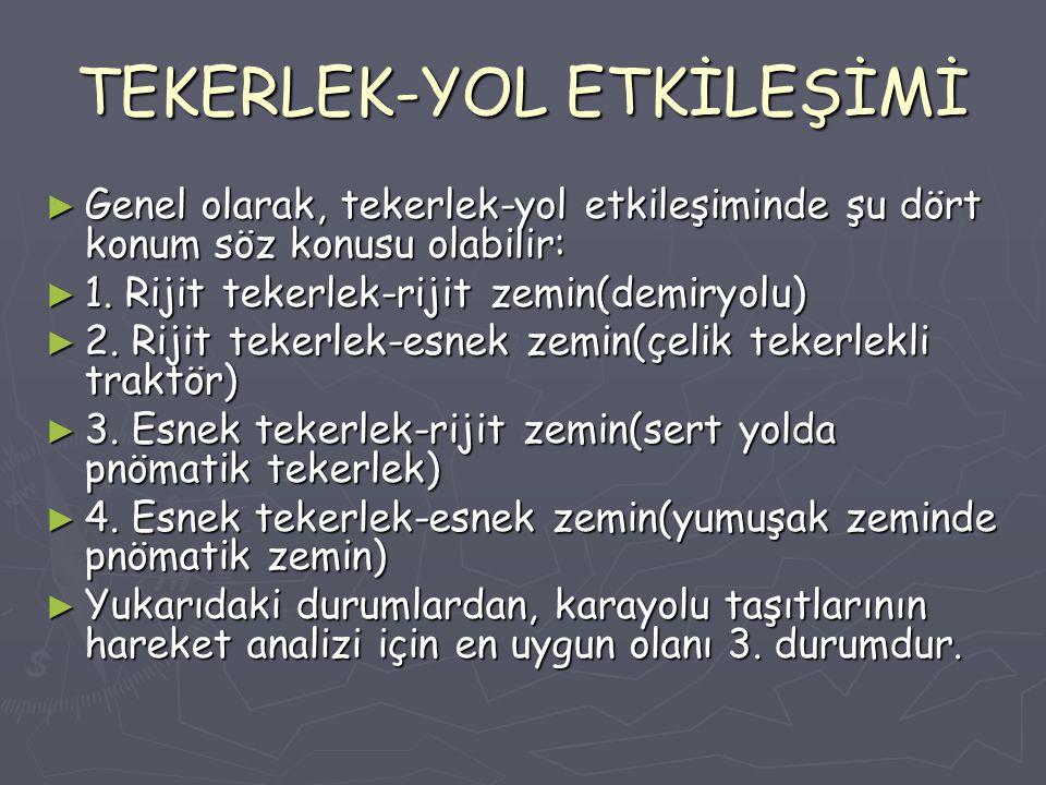 TEKERLEK-YOL ETKİLEŞİMİ