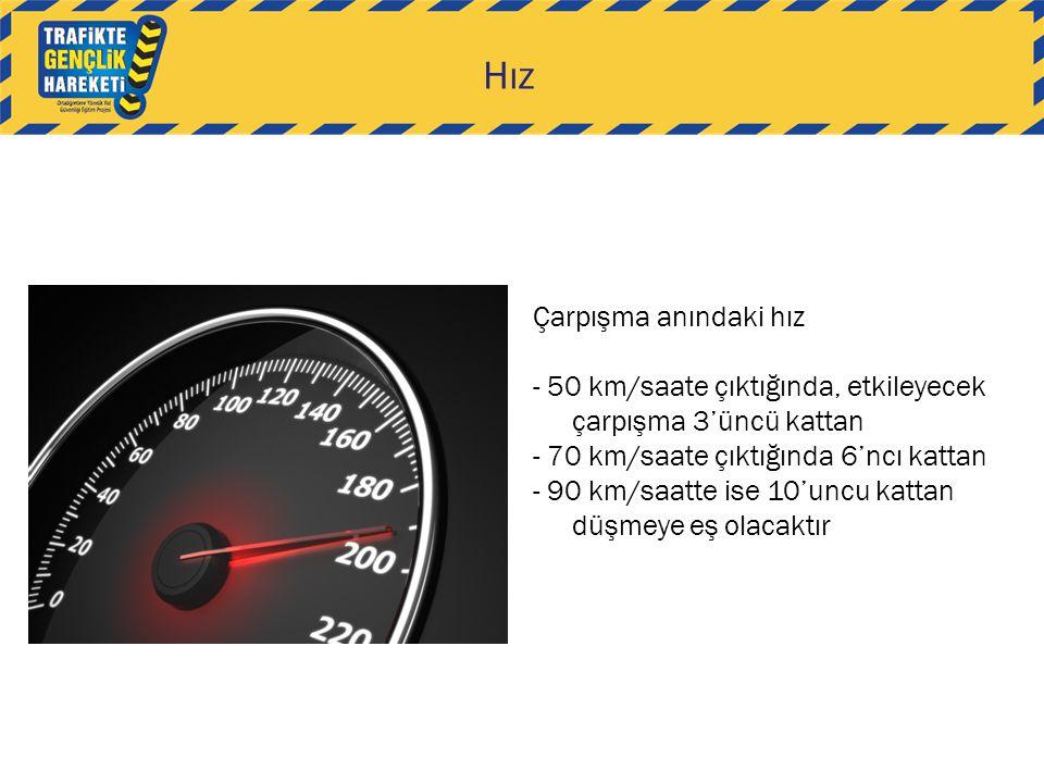 Hız Çarpışma anındaki hız